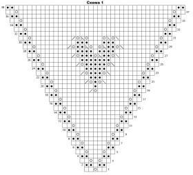 Шаль Бисбии - Схема 2