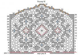 Свадебное болеро крючком филейным вязанием - Схема 2