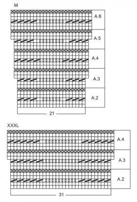 Топ Береговая линия - Схема 3