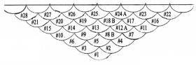 Шаль веерным узором - Выкройка 1