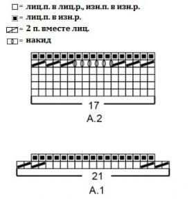 Детский плед волнистым узором - Схема 1