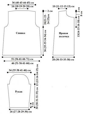 Женский кардиган спицами с круглым вырезом - Выкройка 1