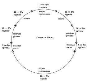 Топ круги Ки-Вест - Выкройка 1