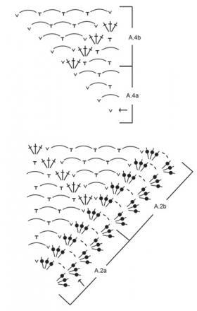 Кардиган Белый берег - Схема 3