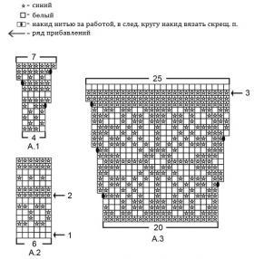 Джемпер Лофотен - Схема 1