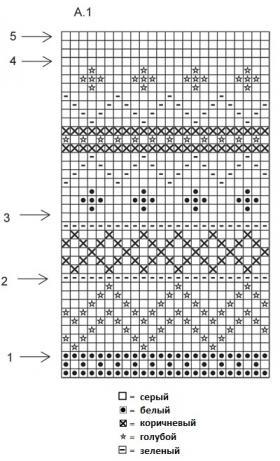 Джемпер с круглой кокеткой и жаккардом - Схема 1