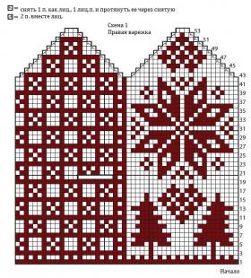 Красный жаккардовый комплект - Схема 1