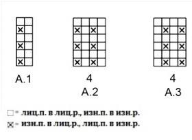 Джемпер Зигзаг - Схема 1