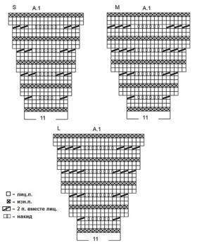 Топ Бекка - Схема 1