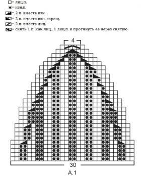 Шапка Джэнет - Схема 1