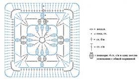 Винтажная кружевная сумка - Схема 1