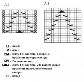 Джемпер с рукавом реглан и простым ажуром - Схема 1