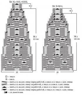 Теплая туника спицами с круглой кокеткой - Схема 1
