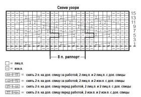 Длинный кардиган с аранами на пуговицах - Схема 1