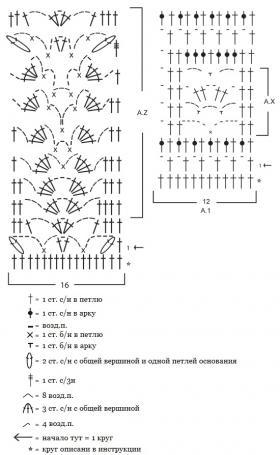 Юбка миди крючком с ажурными узорами - Схема 1