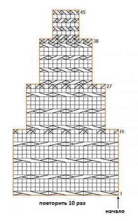 Шапка с узором плетенка - Схема 1