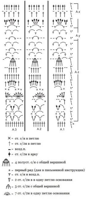 Пуловер крючком с круглой плотной кокеткой - Схема 1
