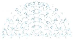 Летняя шаль с люрексом - Схема 1