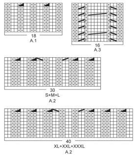 Джемпер спицами с вырезом лодочка и ажурным мотивом - Схема 1