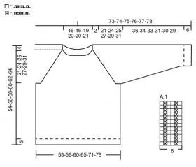Пуловер Карли - Выкройка 1