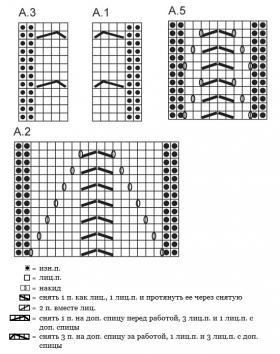 Длинный жакет спицами с отложным воротником - Схема 1