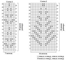Свитер с теневым узором елочки - Схема 1