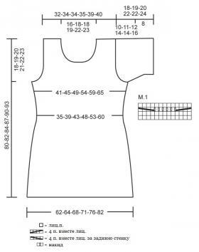 Платье спицами с ажурными дорожками на кокетке - Выкройка 1