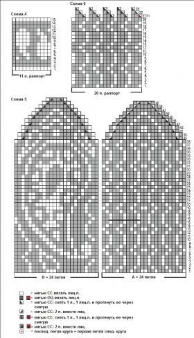 Варежки с фантазийным жаккардовым узором - Схема 2