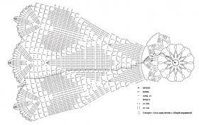 Круглая филейная салфетка с сердечками - Схема 1