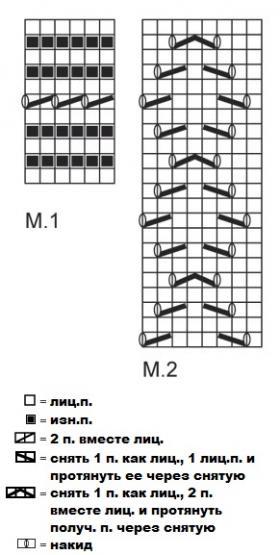 Носки Рози - Схема 1