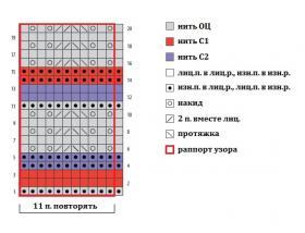 Снуд Пенелопа - Схема 1
