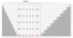 Шаль Пьюра - Схема 4