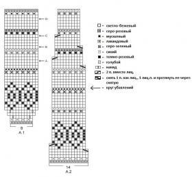 Жаккардовые берет и манишка - Схема 1