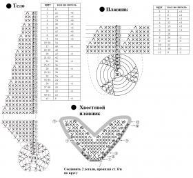 Кит амигуруми - Схема 1