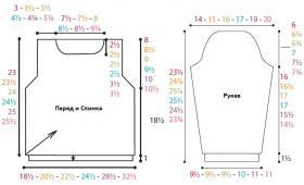 Полосатый свитер по диагонали - Выкройка 1