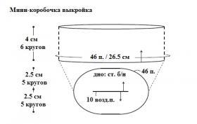 Коробочка для мелочей - Выкройка 1