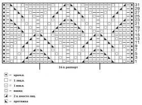 Жилет Капелька - Схема 1