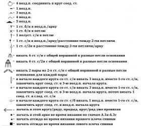 Джемпер Рулетка - Схема 1