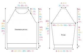 Женский свитер спицами с аранами - Выкройка 1