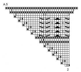 Шаль тень Эйре - Схема 5