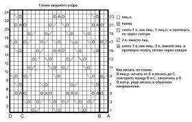 Ажурный жакет спицами с прямыми полочками - Схема 1