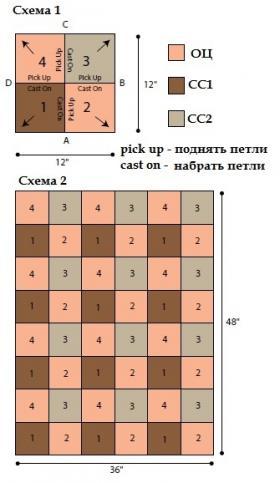Плед Паули - Схема 1