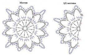 Туника солнечный луч - Схема 1
