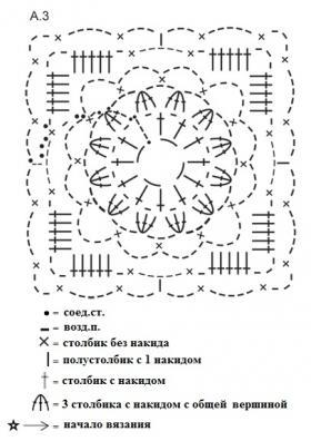 Покрывало с широким бордюром - Схема 2