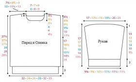 Пуловер спицами с полосами из пряжи букле - Выкройка 1