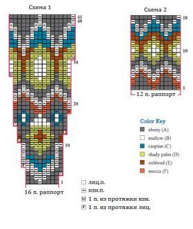 Джемпер Бохус - Схема 1