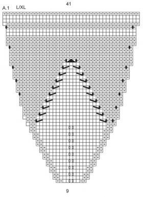Вязаное платье спицами с круглой кокеткой - Схема 2