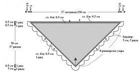 Бежевая треугольная шаль - Выкройка 1