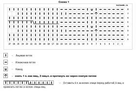 Берет Сафрон - Схема 1