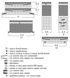 Цветной пуловер спицами с узором павлинье перо - Схема 1